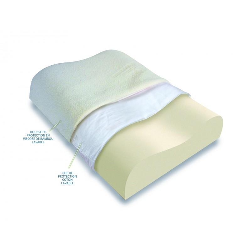 oreiller ergonomique visco huyder nature 60 x 40. Black Bedroom Furniture Sets. Home Design Ideas