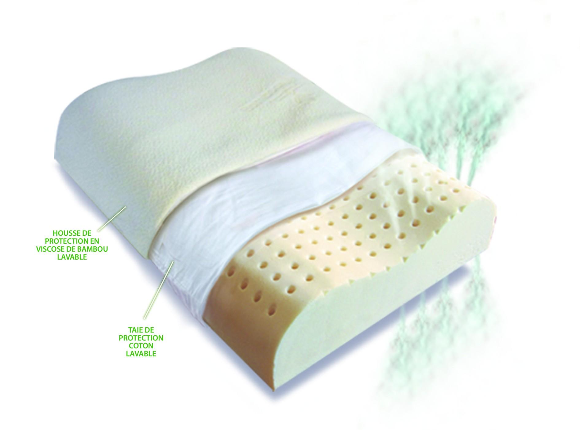oreiller ergonomique latex OREILLER LATEX ERGONOMIQUE 60X40   Huyder Pharma oreiller ergonomique latex